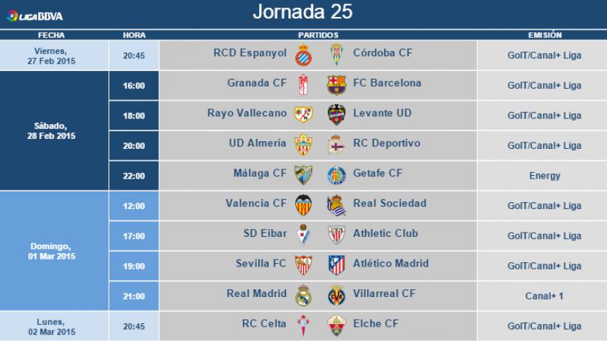 Modificación de horarios de la jornada 25 de la Liga BBVA