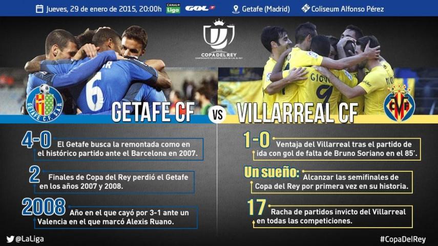 Historia e ilusión en la Copa del Rey