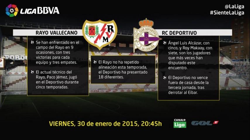 Retos individuales para Rayo y Deportivo