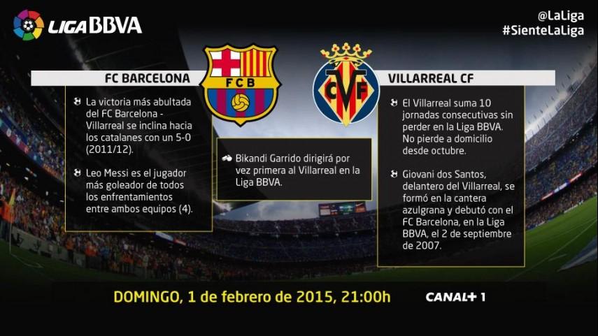 Ambición y fútbol se dan cita en el Camp Nou