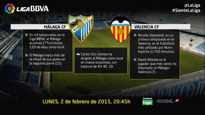 El Valencia de Nuno, ante la historia