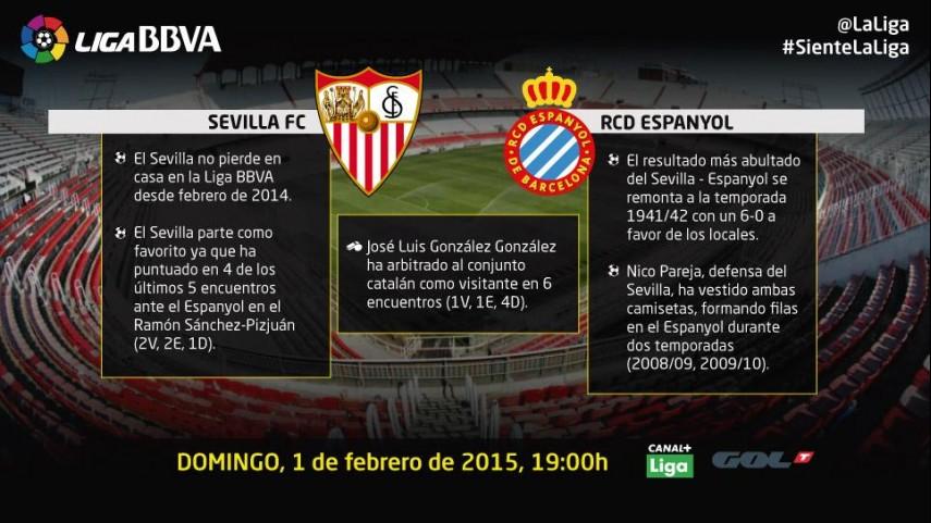El Pizjuán mide al Espanyol, esta vez en la Liga BBVA