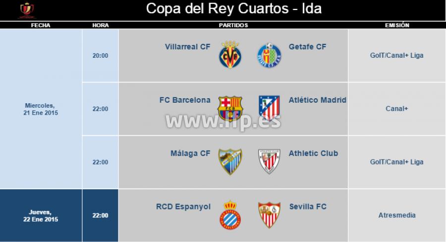 Copa del Rey: horarios de cuartos de final, ida | Noticias | Liga de ...