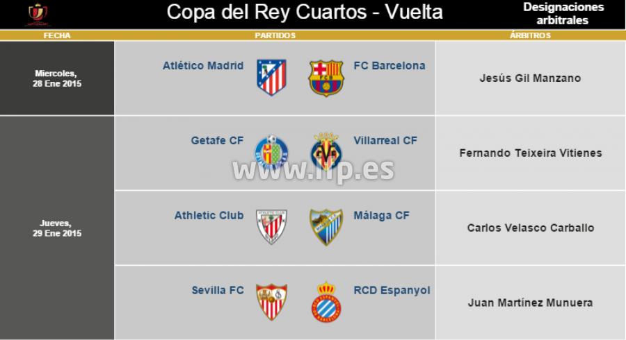 Horarios y árbitros de los cuartos de final de la Copa | Noticias ...