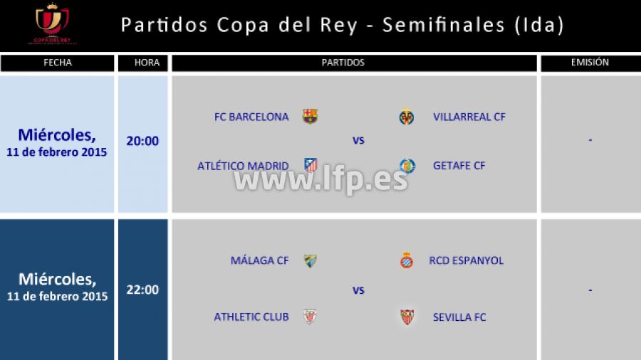 Copa del Rey: horarios de semifinales, ida | Noticias | Liga de ...