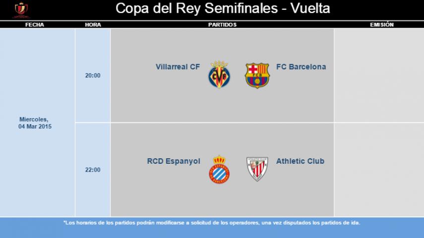 Copa del Rey: horarios de semifinales, vuelta