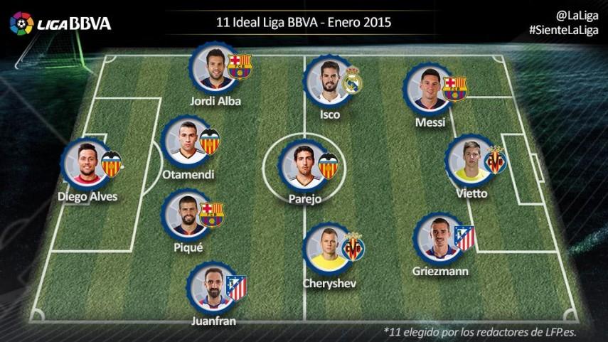 Los mejores de enero en la Liga BBVA