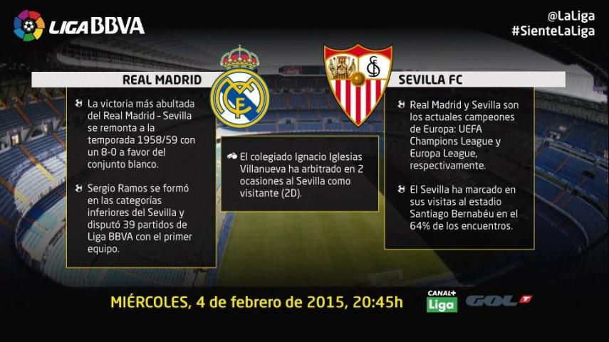 El Real Madrid busca ampliar ventaja ante un firme Sevilla