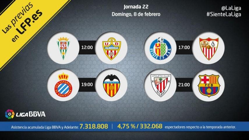 Liga BBVA - Previas de todos los partidos del domingo