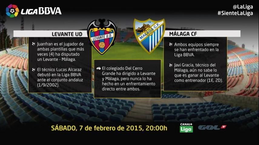 El Málaga no quiere despegarse de Europa