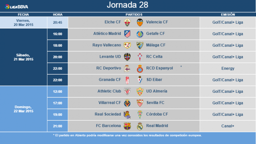 Horarios de la jornada 28 de la Liga BBVA