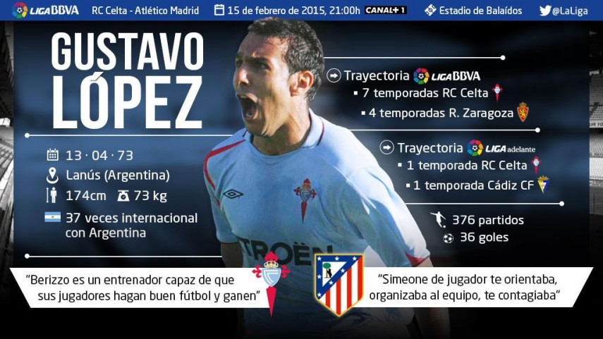 Gustavo López: