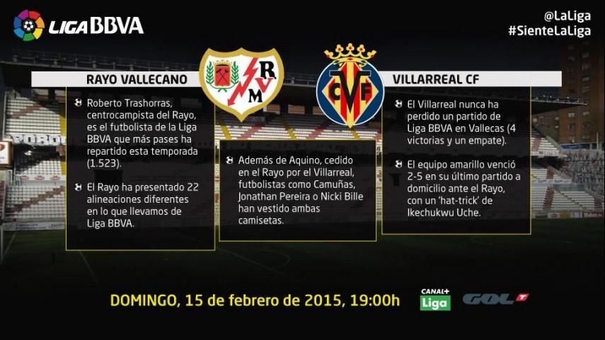 El Villarreal visita a un Rayo con hambre de victoria
