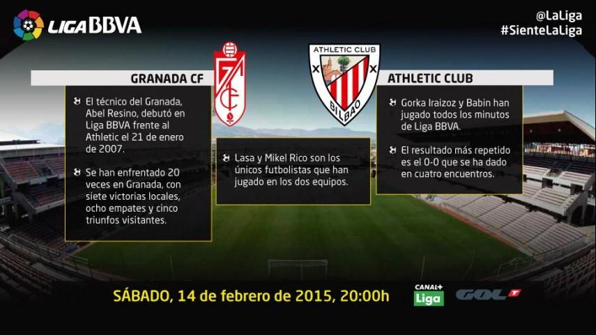 Reválida para Granada y Athletic