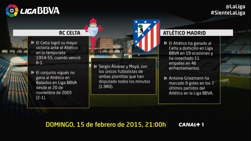Balaídos amenaza la racha del Atlético