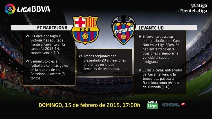 El Levante quiere frenar al Barcelona