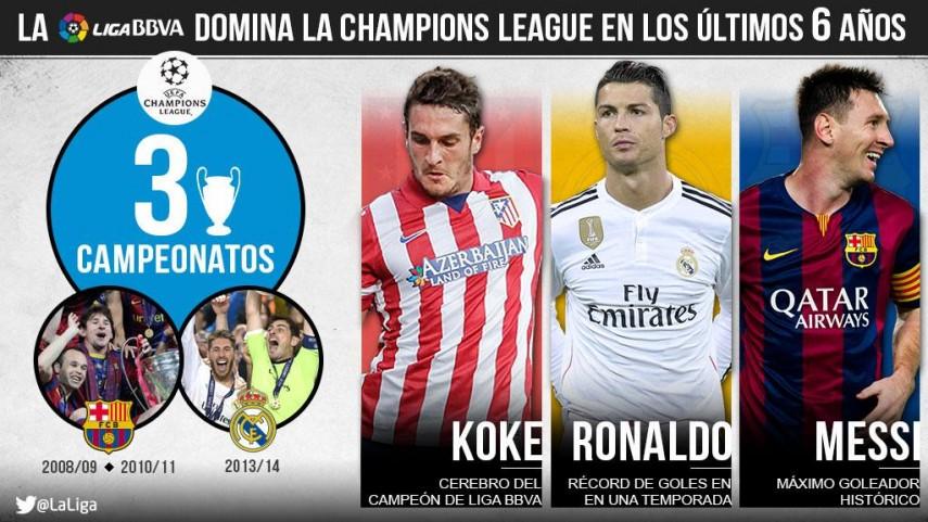 La Liga busca otra final española en Champions League