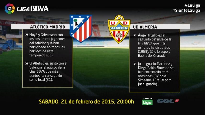 El Atlético Madrid ante el peligroso Almería