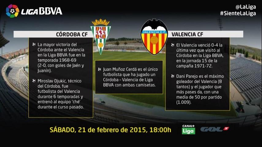 El Córdoba recibe a un Valencia lanzado