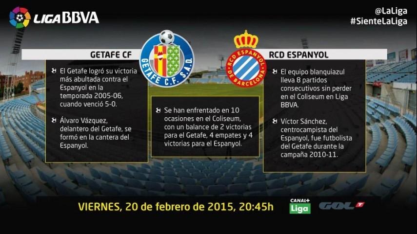 Getafe y Espanyol luchan por escalar posiciones