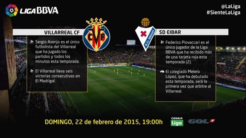Villarreal y Eibar, a recuperar sensaciones