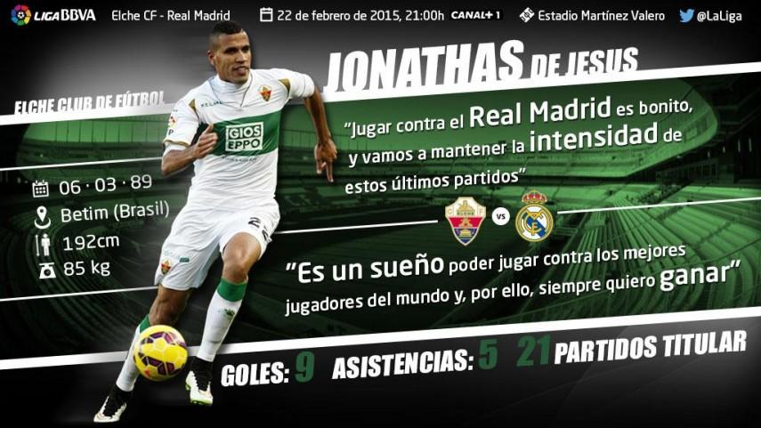 Jonathas: