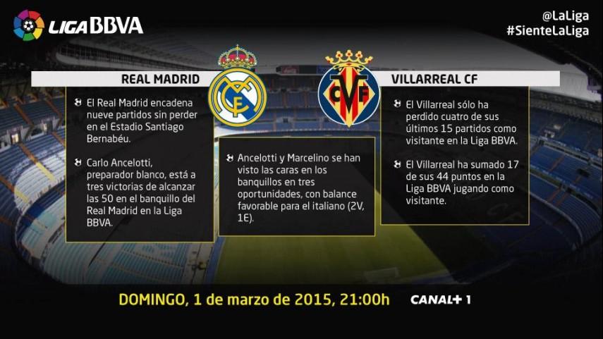 Un Villarreal con rotaciones visita el Bernabéu