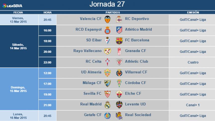 Modificación de horarios de la jornada 27 de la Liga BBVA