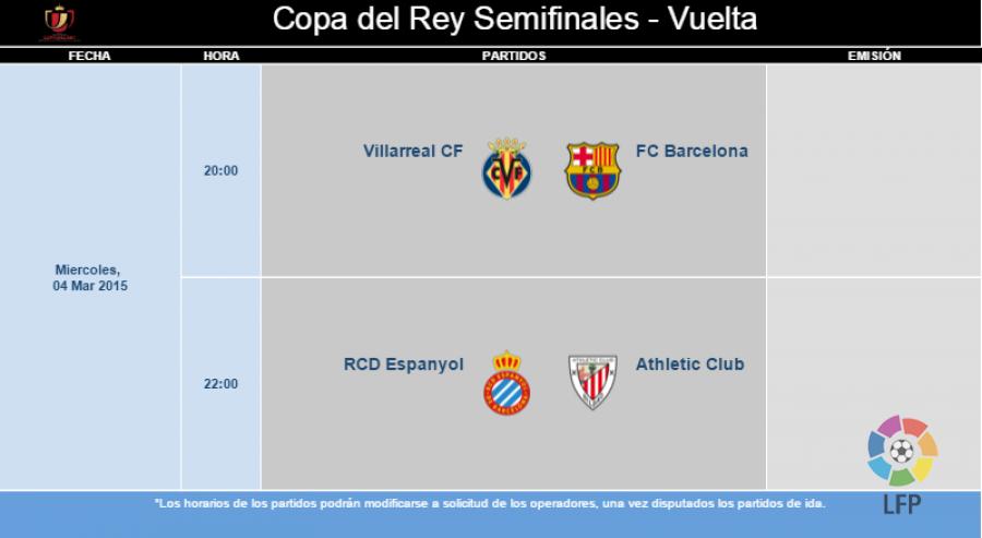 Copa del Rey: horarios de semifinales, vuelta | Noticias | Liga de ...