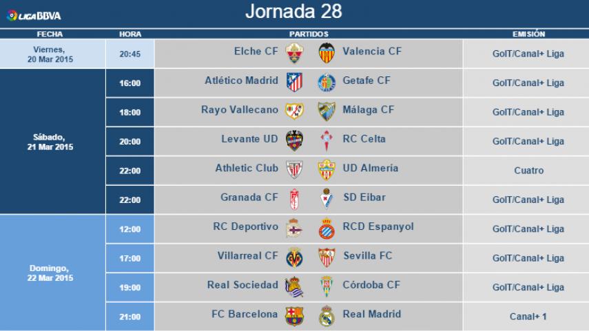 Modificación de horarios de la jornada 28 de la Liga BBVA