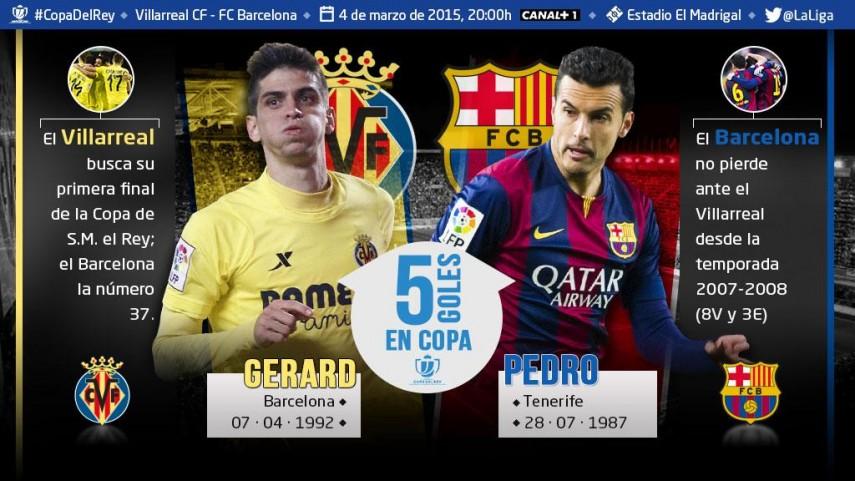 El Villarreal busca las claves para superar al Barcelona