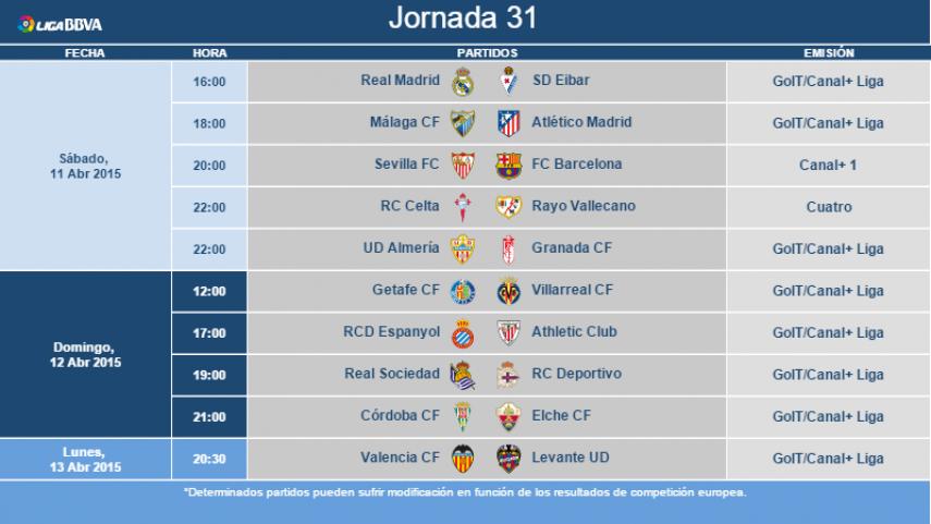 Horarios de la jornada 31 de la Liga BBVA