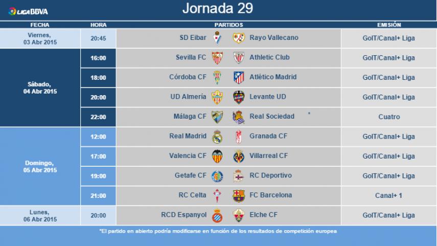 Horarios de la jornada 29 de la Liga BBVA
