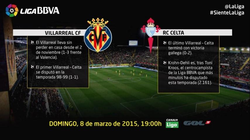 Continúa la exigencia para Villarreal y Celta