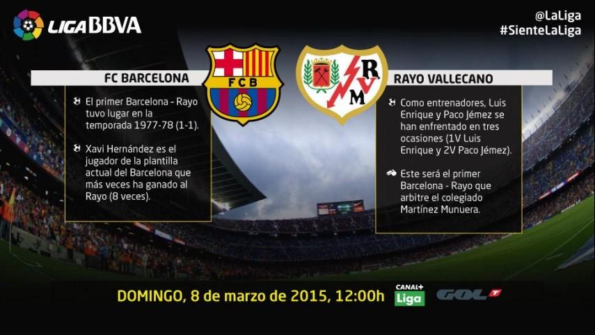 El FC Barcelona, a por el liderato