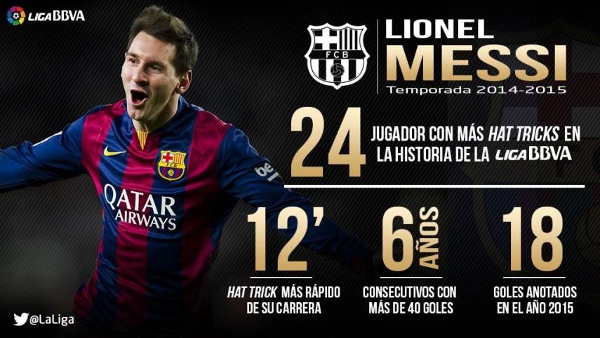 Messi sigue destrozando récords