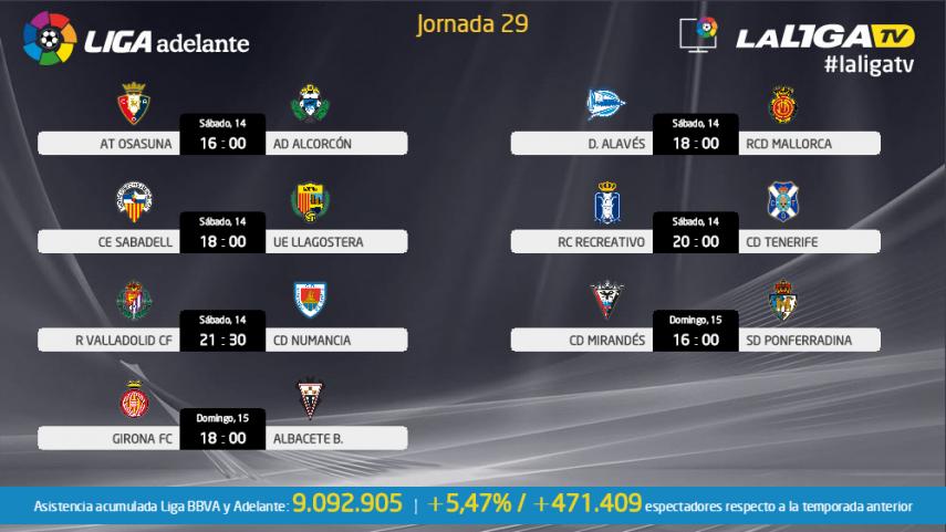 Sigue la competitividad de la Liga Adelante en La Liga TV