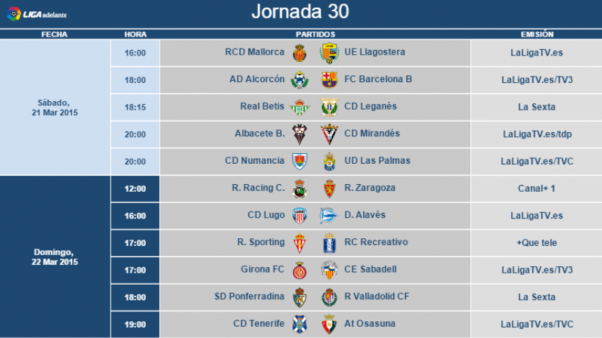 Modificación de horarios de la jornada 30 de la Liga Adelante
