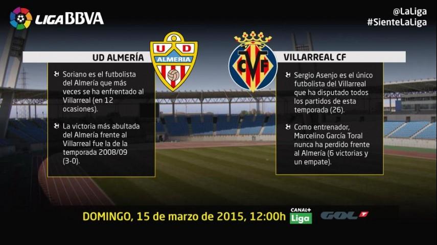 El Villarreal visita a un Almería con urgencias