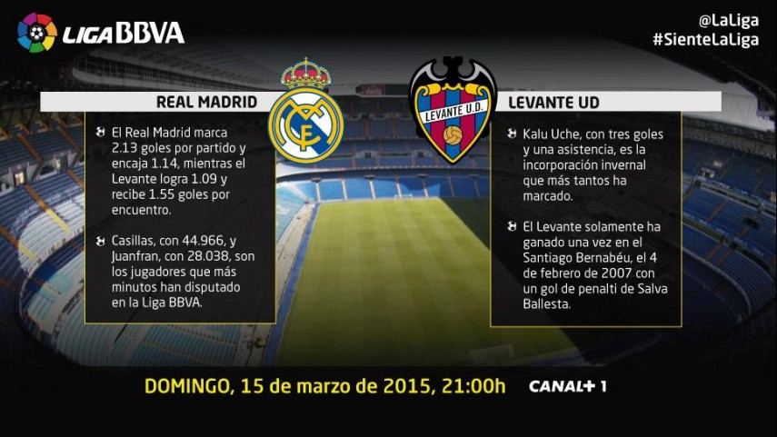 El Levante, amenaza en una semana vital del Real Madrid
