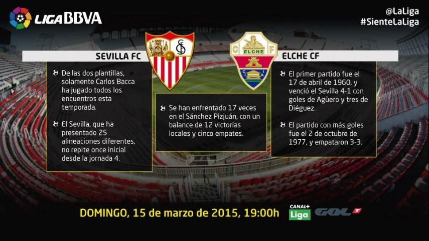 El Sevilla quiere certificar su buen momento ante el Elche