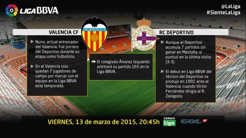 Valencia y Deportivo, en busca de objetivos dispares