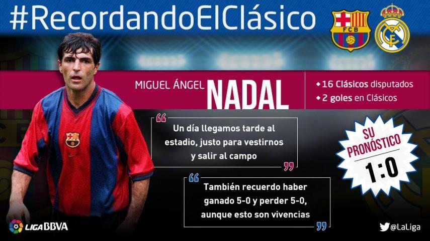 Miguel Ángel Nadal: