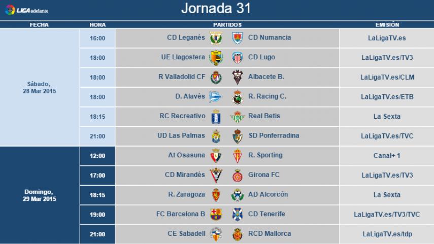 Modificación de horarios de la jornada 31 de la Liga Adelante