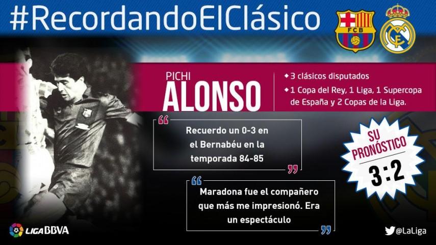 Pichi Alonso: