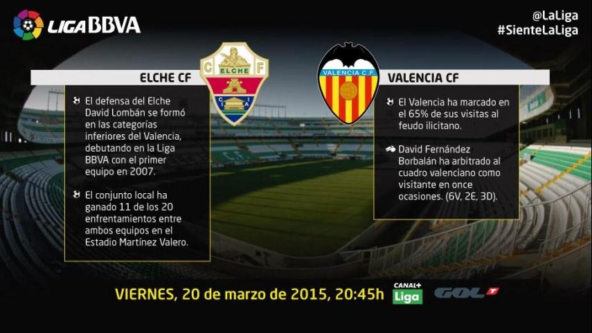 El Valencia, a refrendar su buena dinámica ante el Elche