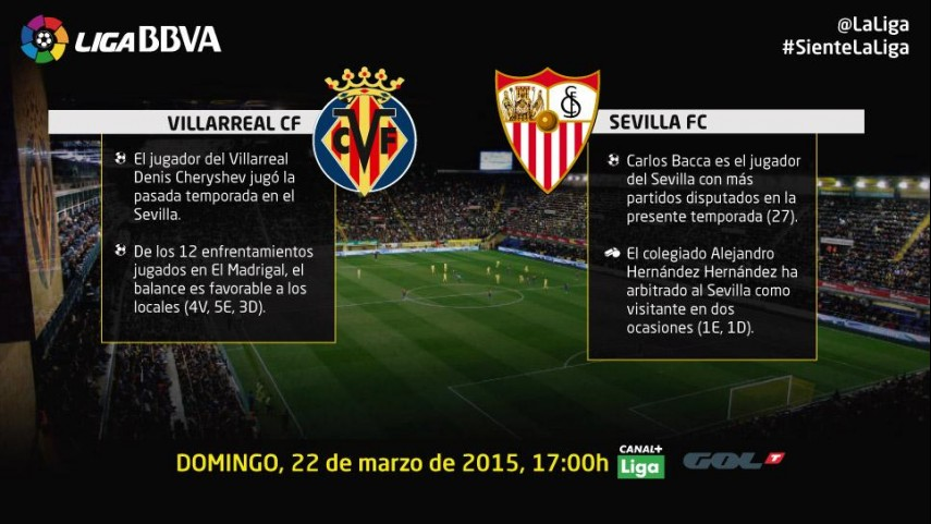 El Villarreal busca la revancha ante un Sevilla en estado de gracia