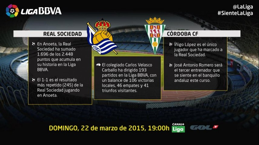 La Real Sociedad tratará de prolongar su racha ante el Córdoba