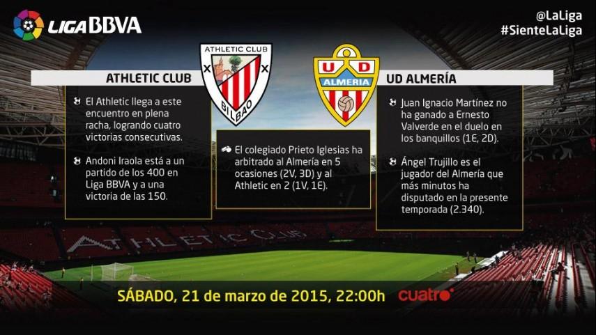 La buena racha del Athletic recibe a la necesidad del Almería
