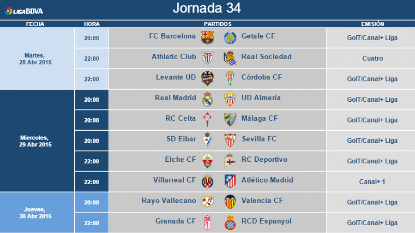 Horarios de la jornada 34 de la Liga BBVA